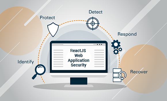 ReactJS Web Security Best Practices